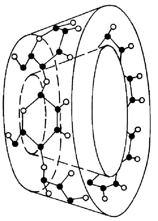 Cyclodextrin Figure 2